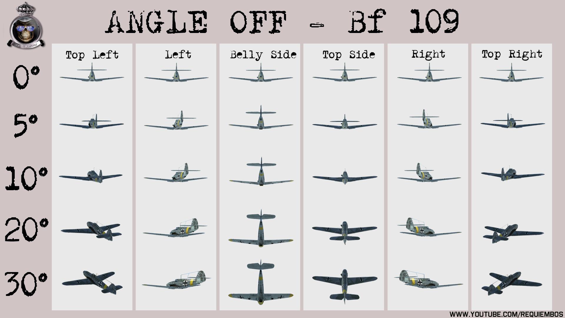 """Imagini pentru """"angle off"""" gunnery"""