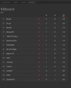 killboard_en.png