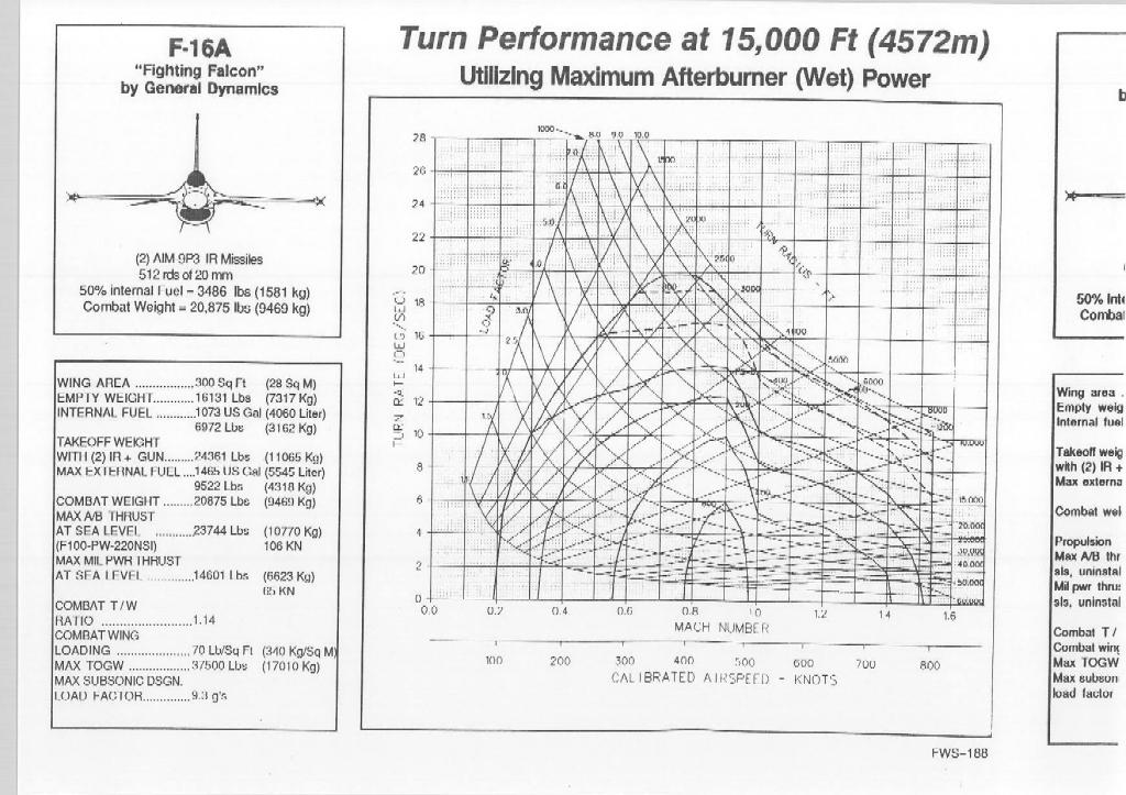 em diagram fighter wiring diagram 500figure 9 8 t 2c e m diagram