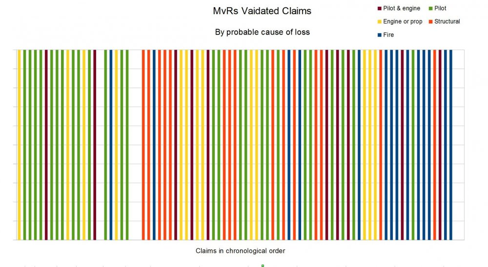 MvR damage time series.JPG