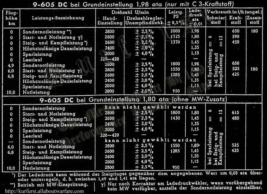 DB605DC_limits_dec44Motorenkarte.jpg.b18f75a6bca92fdaf44a32a61ac91e99.jpg