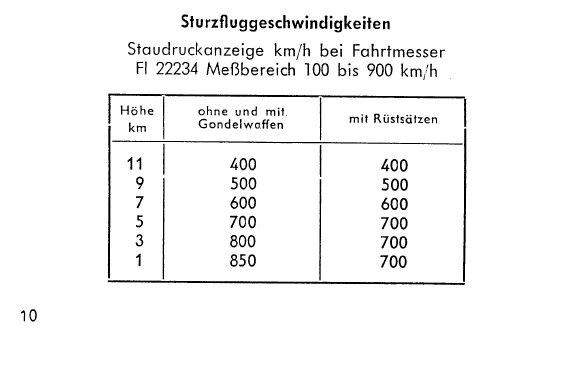 109k4-divelimits_IASspeedgauge.jpg.44791419d3f49d8e030a5051f0dfb25a.jpg