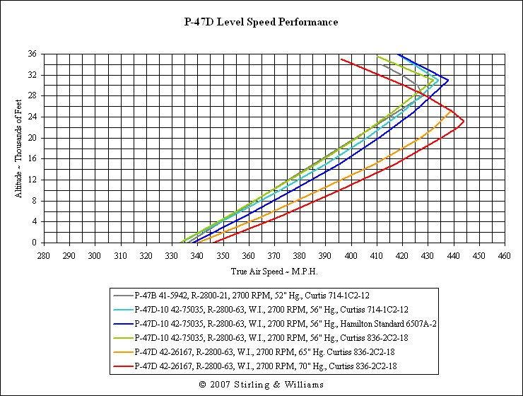 p-47-level.jpg.a43438d2e2efe8e7428ea2e07c9b8ad4.jpg