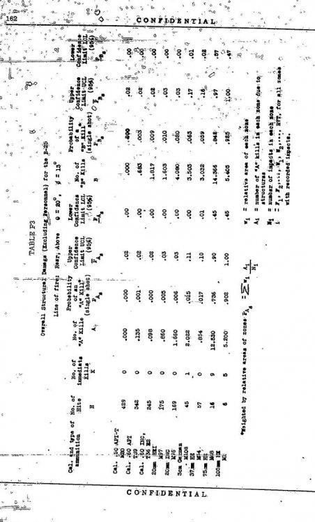 Test firings by calibre.JPG