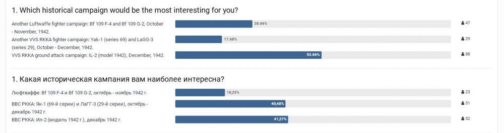 Polls.thumb.jpg.d75e2b40c0f4b916f0b424ba1f540486.jpg