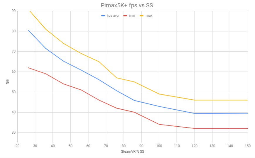 1989997655_Pimax5KandSStestsgraph.png.d79129be34cf96337462240c47ab27ab.png
