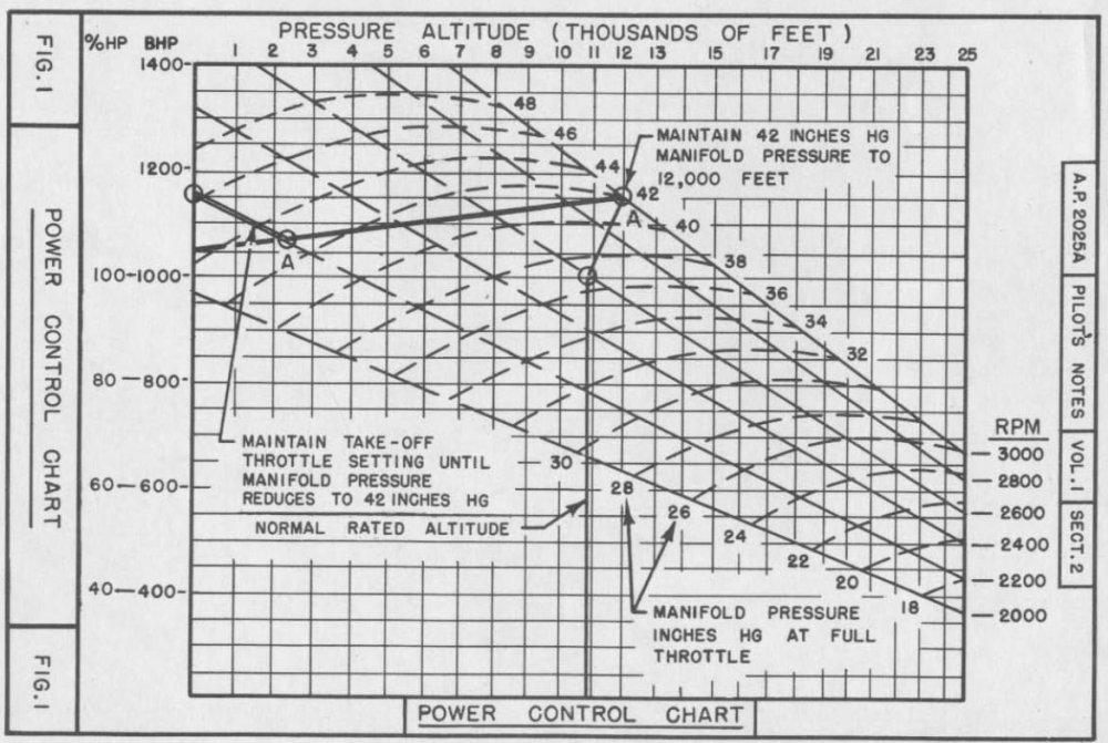 F3R_power_chart.JPG