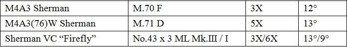 403150743_Fig2-06USandUKtelescopesmagnification.jpg.eaeccc5d9fc3ab141c904d7a623588fd.jpg