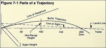 trajectory.jpg