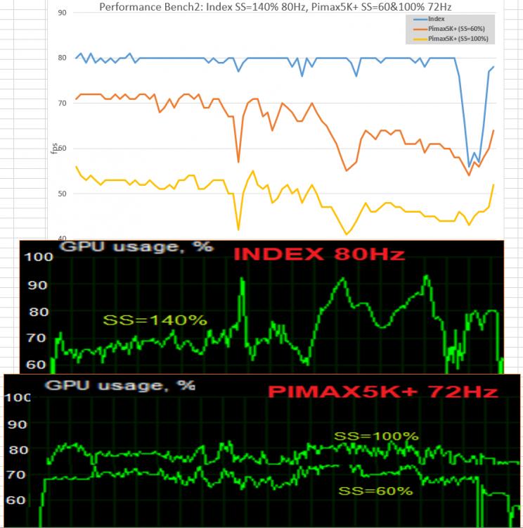 index-pimax-GPUload.thumb.png.2c0d707772a60a619912555c5405cf86.png