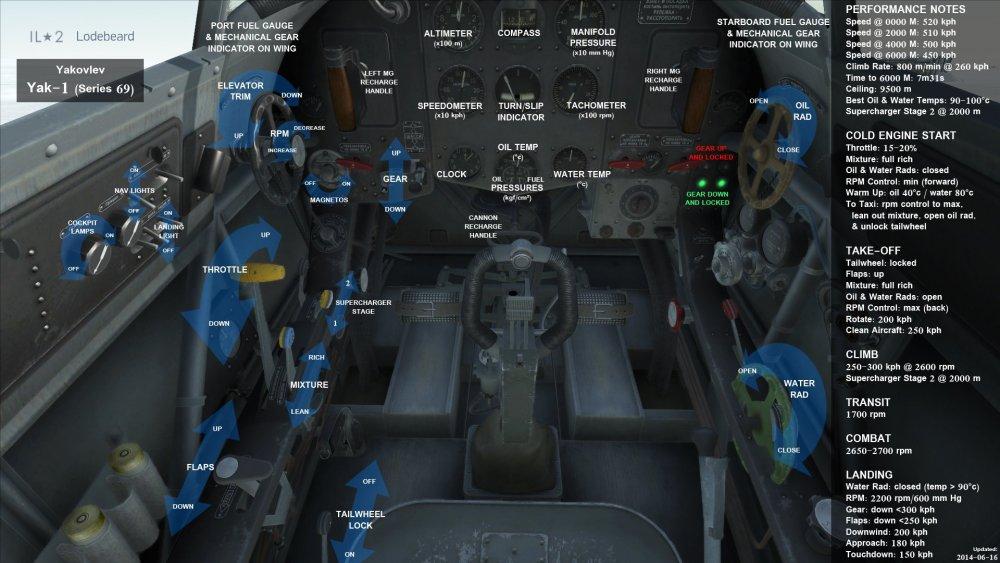Yak-1 (ser.69) Cockpit.jpg