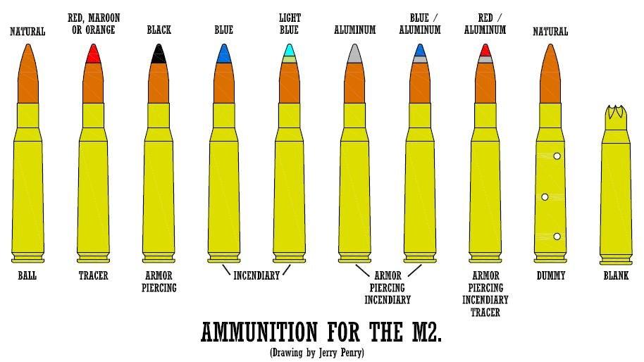 m2ammunitiontypes_1_.jpg