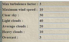 pcgw weather.jpg