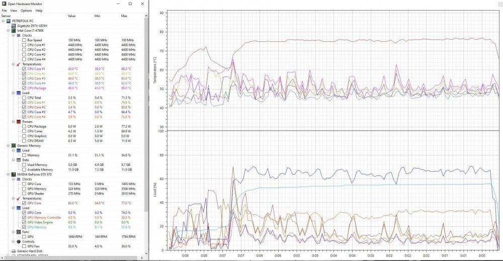 OHMstats_IL2_1920x1024balanced_HighClouds.jpg