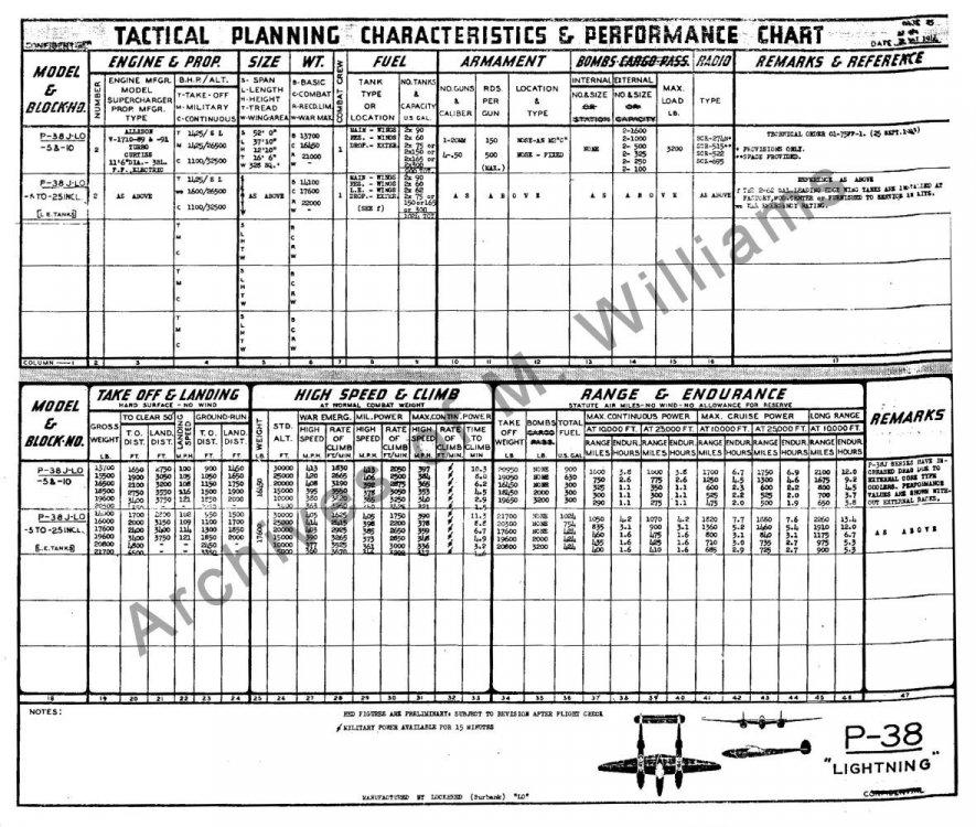 p-38-tactical-chart.jpg