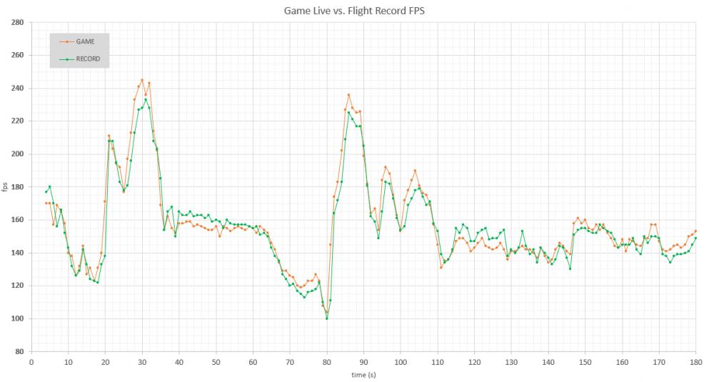 Game_vs.Record.thumb.png.2a5327574b501d8c86cc194fbe407844.png