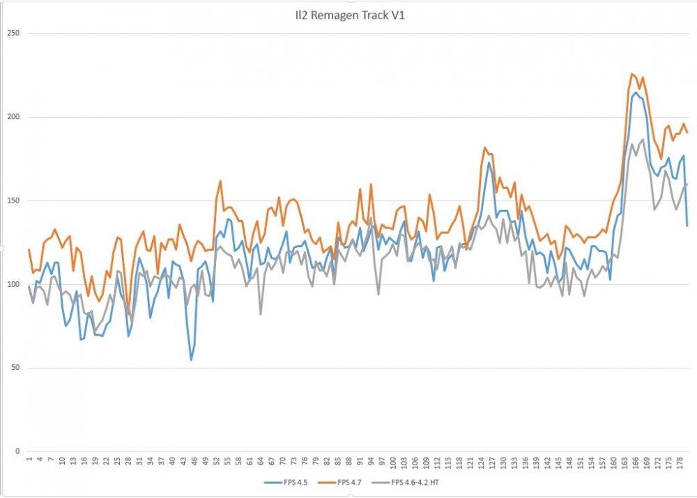 chart.thumb.jpg.94be45c8101baf9666f908ff6f50923f.jpg
