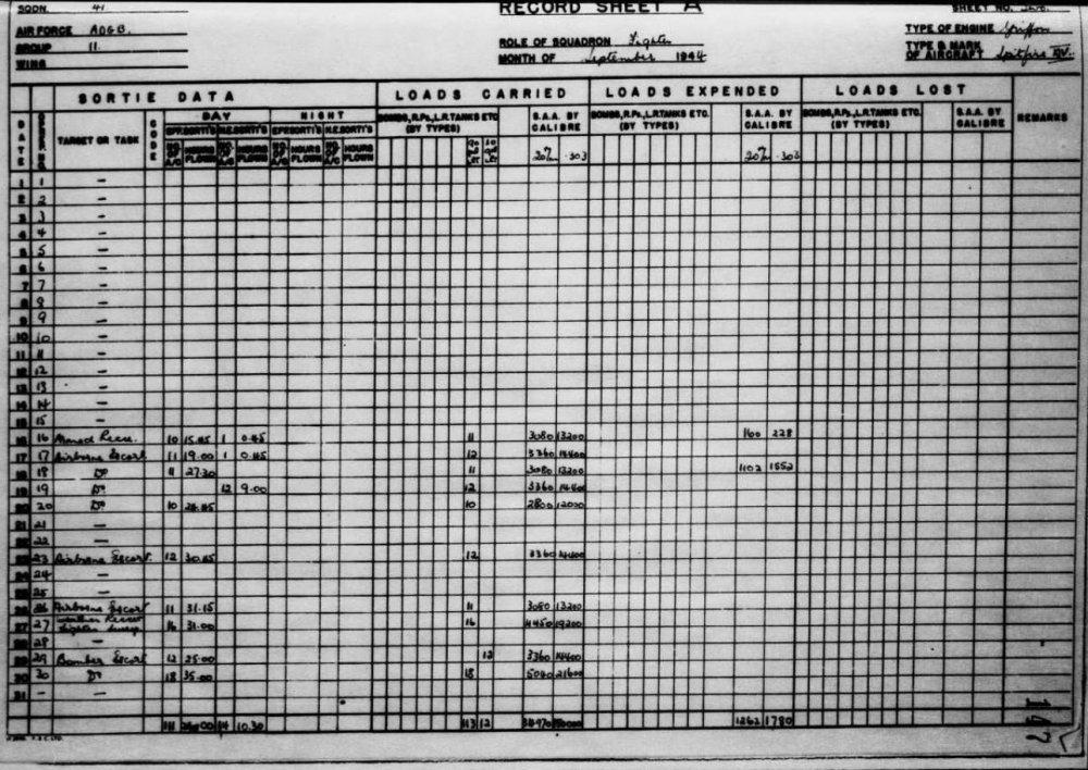 1944-09-Load.thumb.jpg.dcccd3bc16cf2721128833d0c7db70a4.jpg