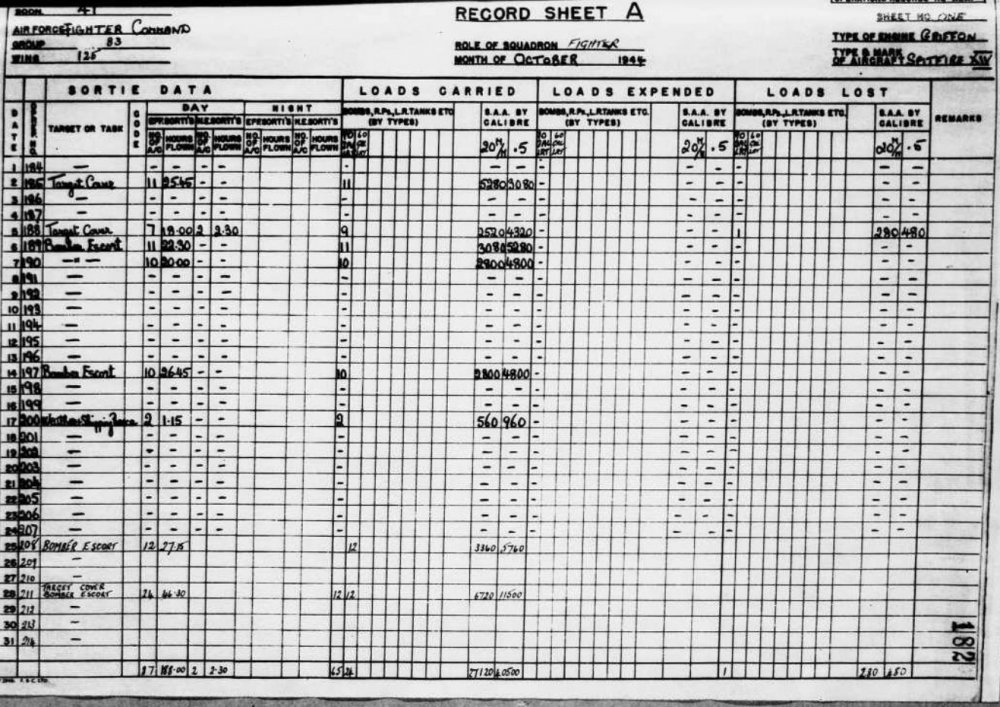 1944-10-Load.thumb.jpg.494904fd04116960ff206a050c3aadf7.jpg