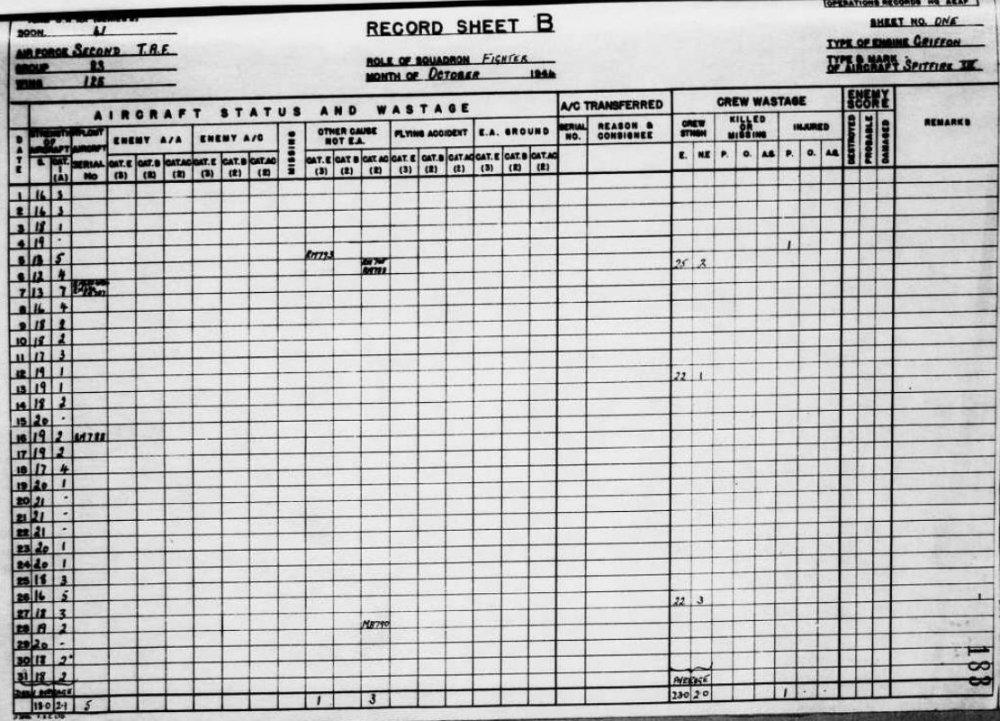 1944-10Record.thumb.jpg.63cb871469d5a704494a2e03dc976ef8.jpg