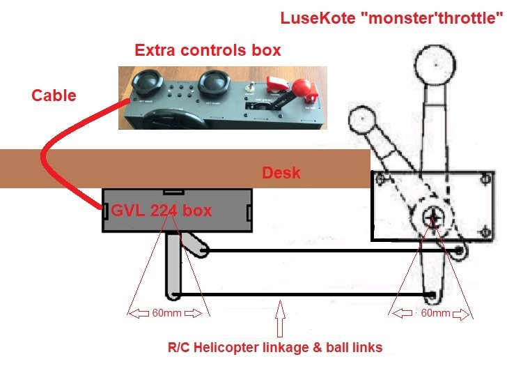 1407599049_monsterthrottle.jpg.0d89ceed8f90ec867f31e45ae0c18d19.jpg