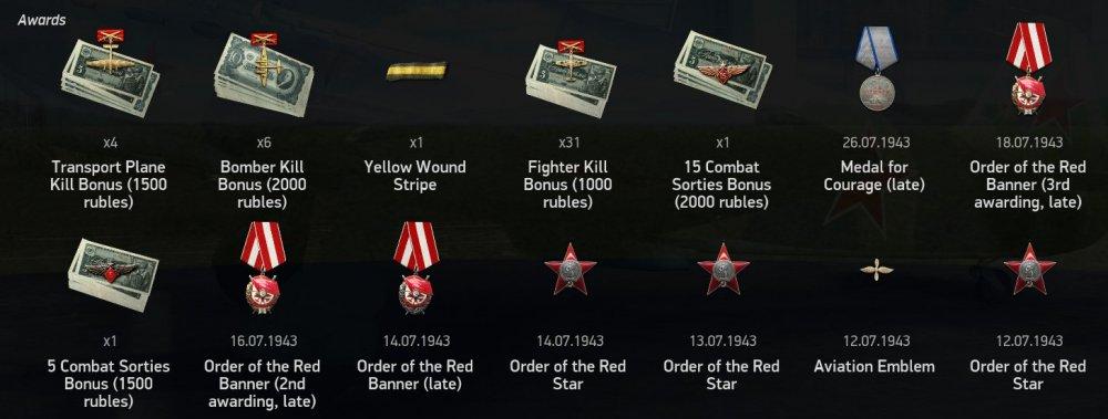 Current_Soviet_Awards.jpg