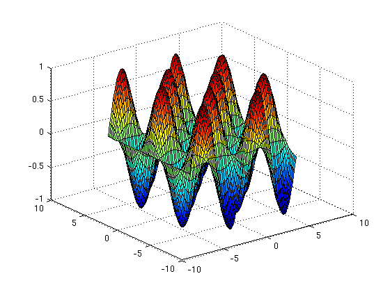 graphs_3d_05.png.b65da40d0601064da4c47daf5b8bf683.png