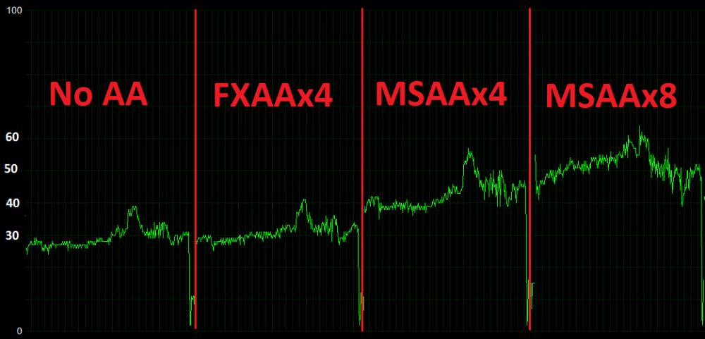 AA-impact.thumb.png.2b18308d9ef6ec6ba7d6a2c6ffa591f2.png