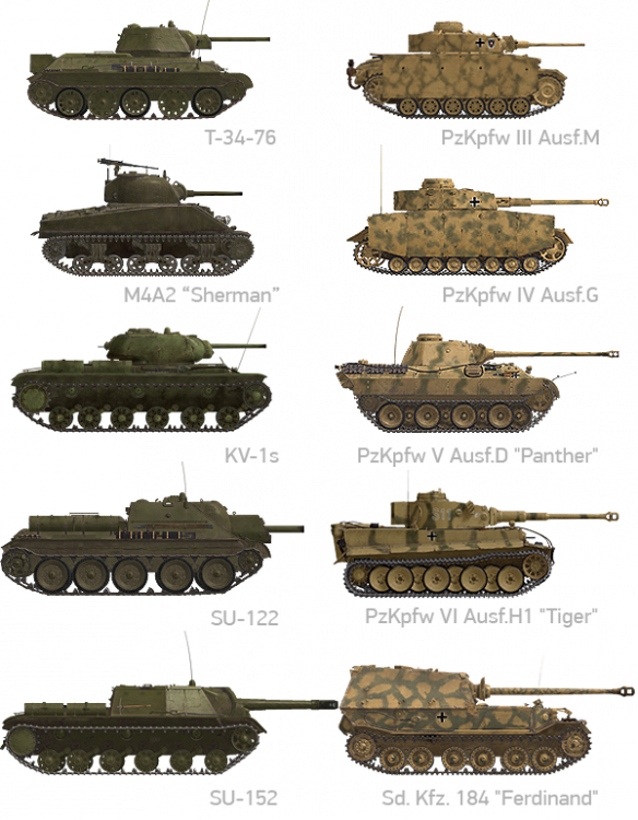 Tank_Pic_for_Steam_Description.thumb.png.9bb9aee78b66025f07f9ed812501c30e.png