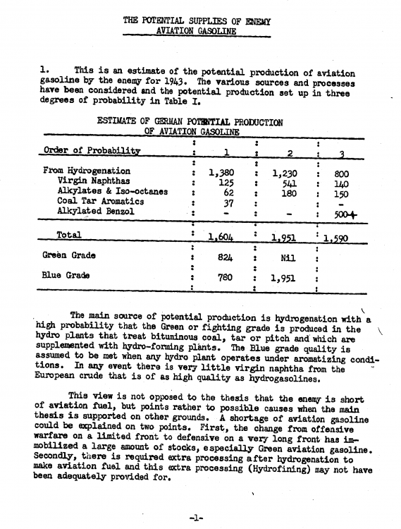1943 March - Potential supplies of Enemy Aviation Gasoline.png